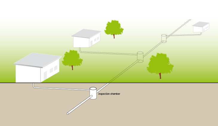 TILLEY et al 2014 Schematic of the Simplified Sewer