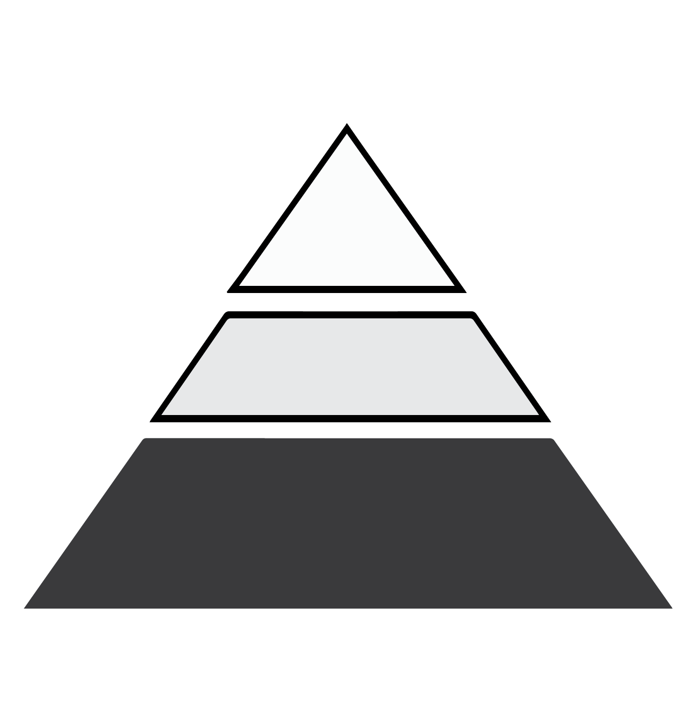 Bottom of the pyramid