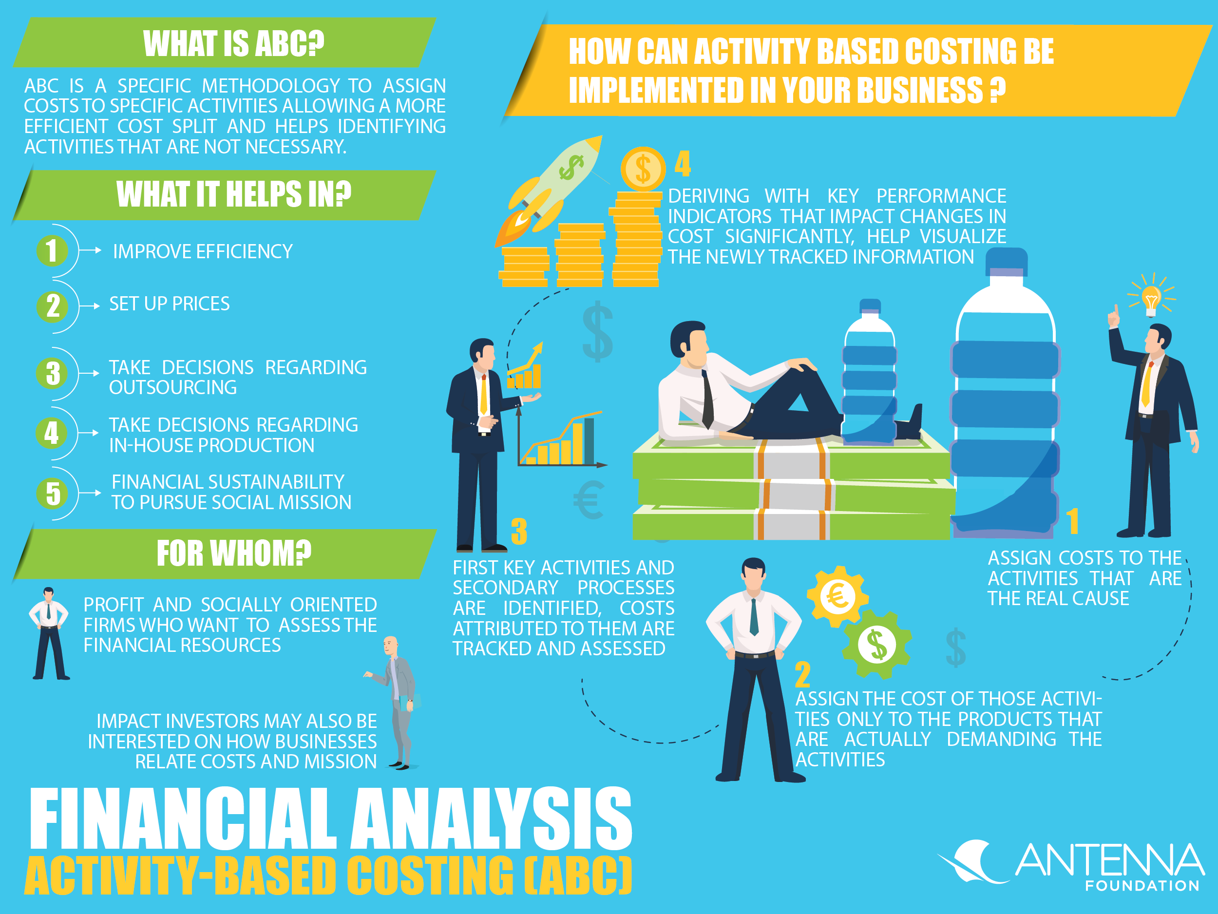 Financial Analysis
