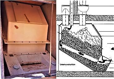 The TerraNova composting toilet. Air moves through channels through the compost. Maturated can be harvested at the bottom. Source: BERGER (2009)