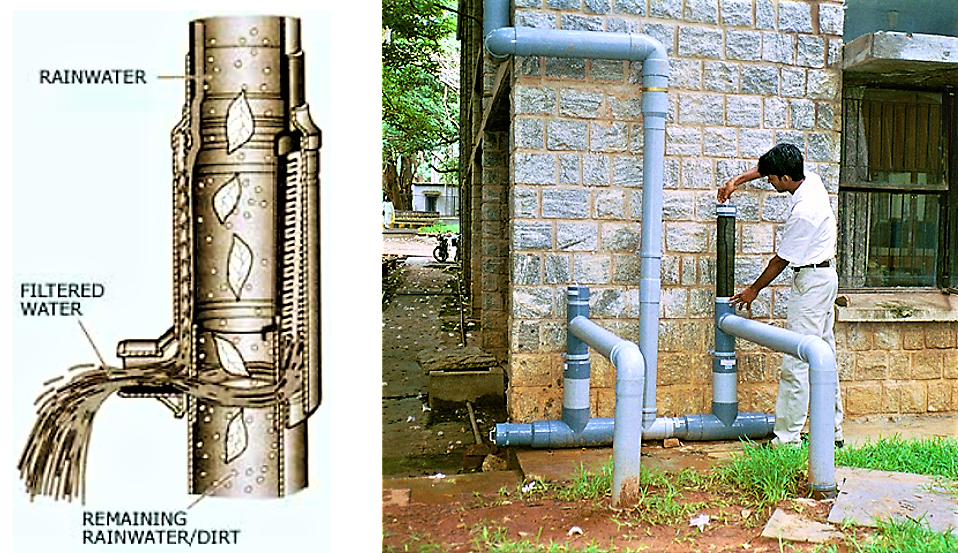 Left: this filter (developed by WISY) fits into a vertical down pipe and acts as both filter and first-flush system. Right: filter cartridge of Pop-up-filter (developed by KSCST) acts as a first-flush separator. Source: CSE (n.y.), KSCST (n.y.)
