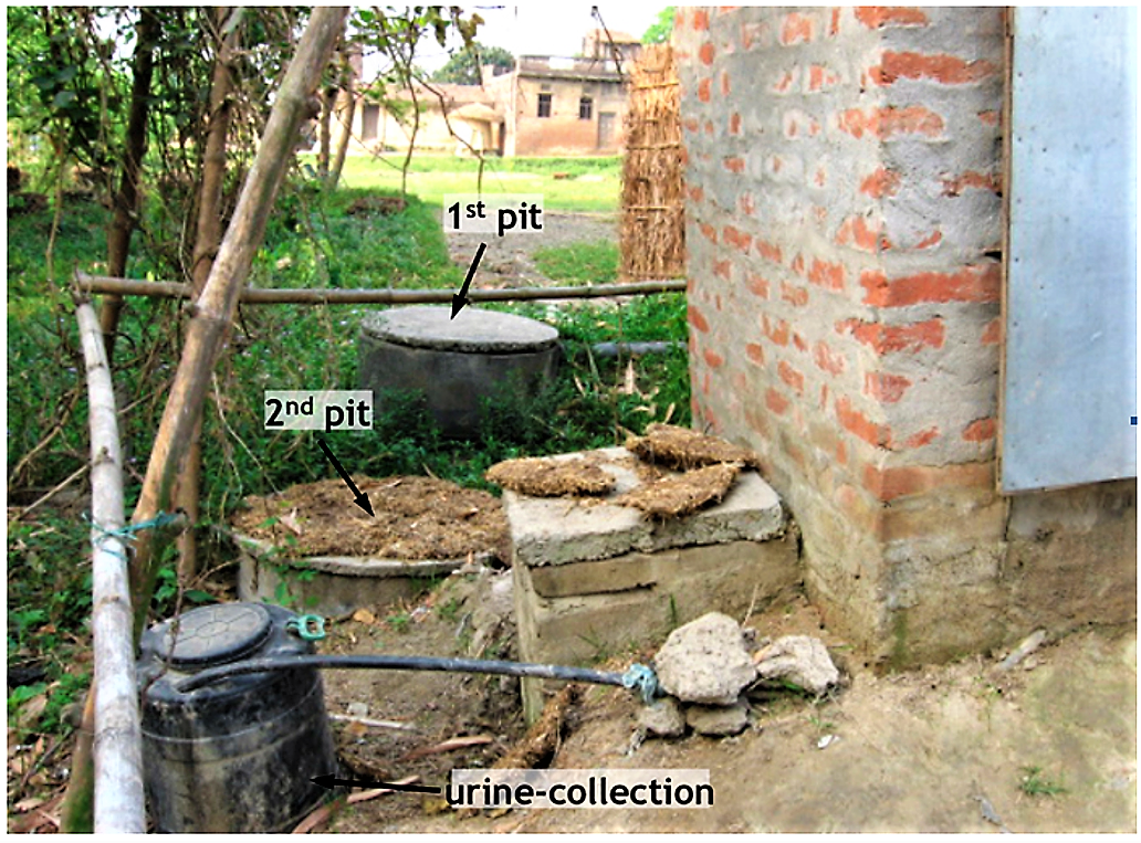 Urine-diversion twin-pit toilet in Nepal. Source: DWSS (n.y.)