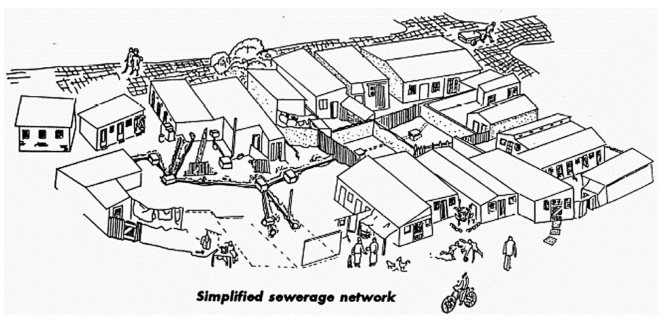 A simplified sewer (condominal sewer) network. Sewers are laid within property boundaries rather than beneath central roads. Source: EAWAG and SANDEC (2008)