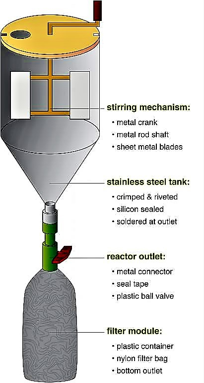 Assembly of the struvite reactor. Source: ETTER (2009)
