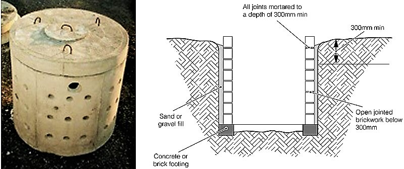 Pre-fabricated concrete leach pit (left) and brick lining of a soak pit in soft ground(right). Source: FRIEDMAN (n.y.) and WEDC (n.y.)