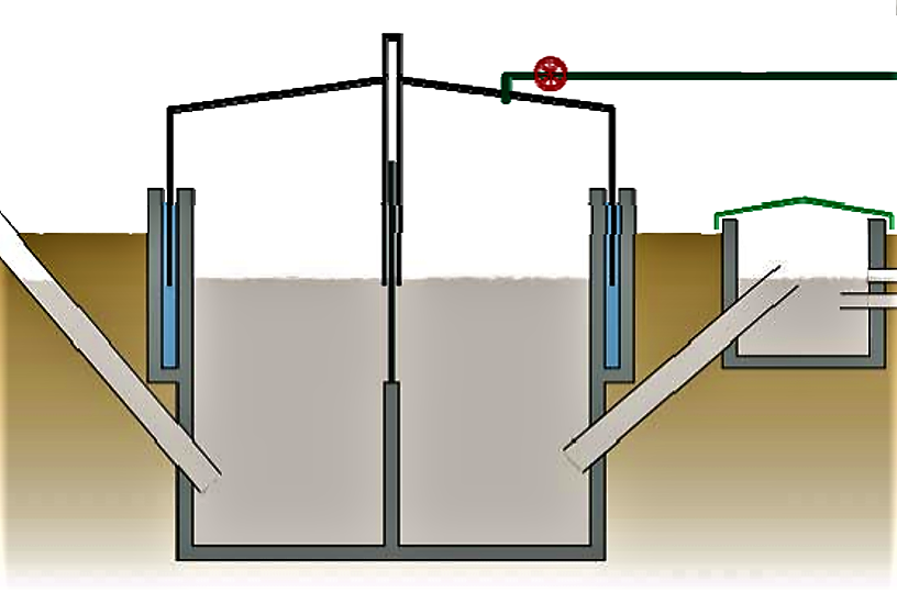 A biogas settler with baffle in the middle to enhance settling of solids and retain biomass. Source: adapted from HEEB (2009)
