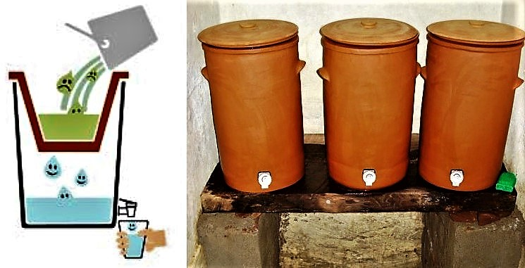 Schematic view of a ceramic pot filter (left) and a colloidal silver filter (CSF) in operation in a School in Nepal. Source: IDEASS (n.y.) and ENPHO (n.y.)