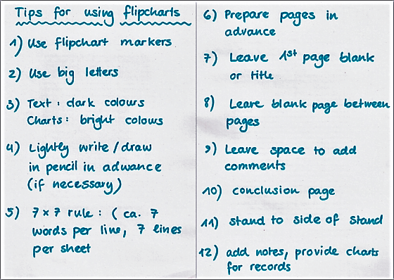 "If the ""rules"" for preparing flipcharts are followed, simple photographs of the sheets can be sufficient for a proper documentation of the presentation. Source: JONES (2004)"