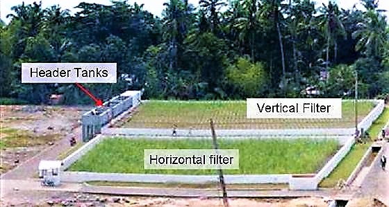 The constructed wetland in the peri-urban area of Bayawan, Philippines, is designed for 700 people. Pre-treated wastewater is pumped into the header tanks; from there it flows by gravity to the vertical filer and later to the horizontal filter. Source: LIPKOW and MUENCH (2010)
