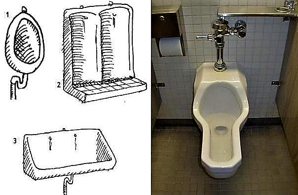 Left: Three possible designs for (public) flush urinals for men. Bucket (1), wall mounted urinal (2) and a through urinal (3). Source: MAC and LLENNARG (n.y.) Right: A urinal designed for women at the Texas A&M University. Source: URINAL NET (n.y.)