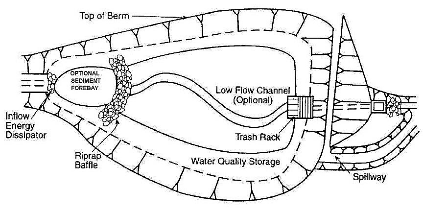 Extended Detention Basin Components. Source: NJDEP (2004)