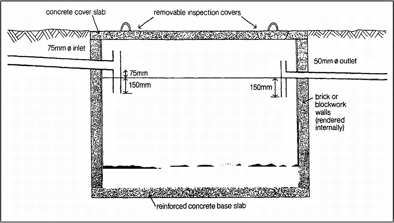 Typical solids interceptor tank. It has primary four functions: Sedimentation, storage, digestion of the sludge/scum and flow attenuation (reducing of peak flow). Source: OTIS and MARA (1985)