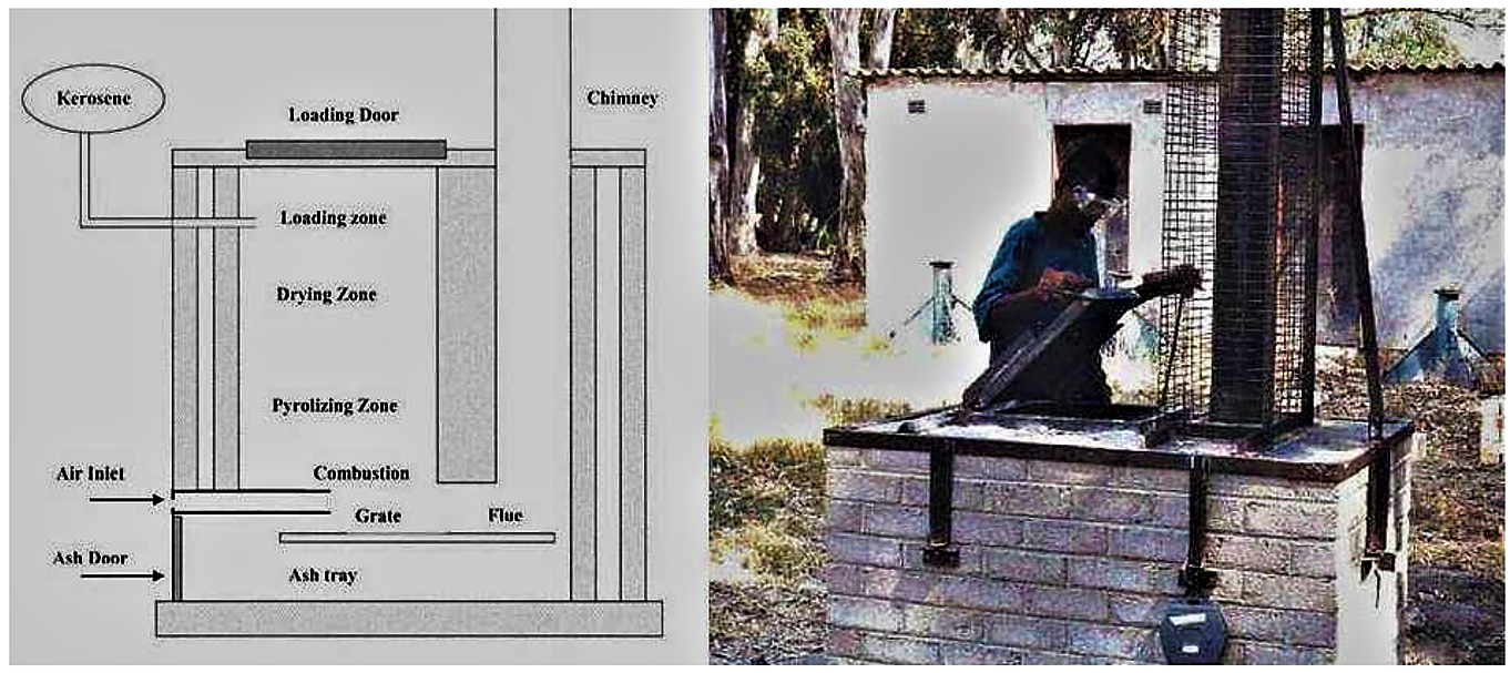 A low-cost medical waste incinerator. PRACTICAL ACTION (2000)