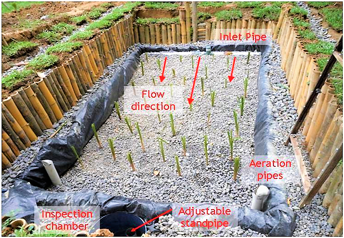 An almost completed horizontal flow CW in the EcoLodge Hotel in Bukit Lawang (Indonesia) with local aquatic plants. Coarse gravel avoids a clogging of the inlet and outlet pipes. The inspection chamber allows a periodically check of the treated water quality and water level in the filter body. Source: RUEESCH (2011).