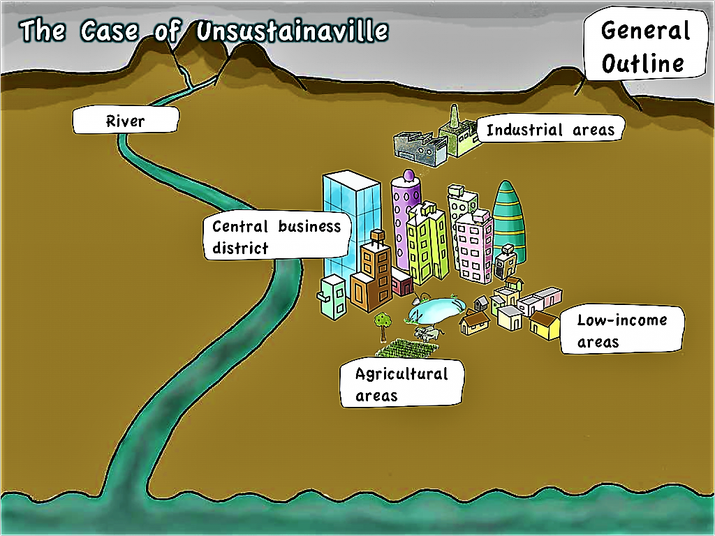 The general outline of Unsustainaville. Source: SEECON (2010)