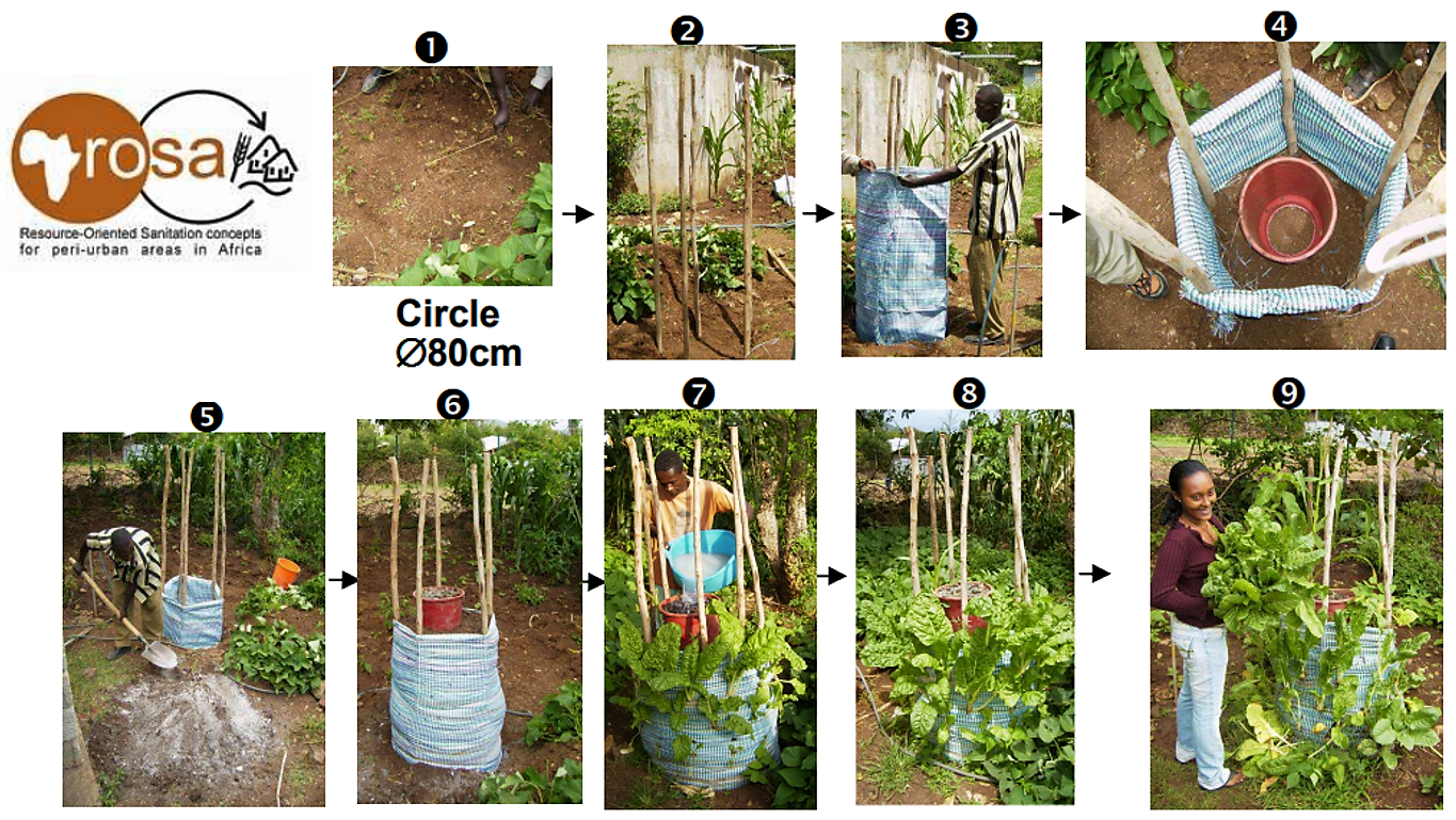 Step-by-step instruction to construct a greywater tower. Source: SHEWA et al. (2009)
