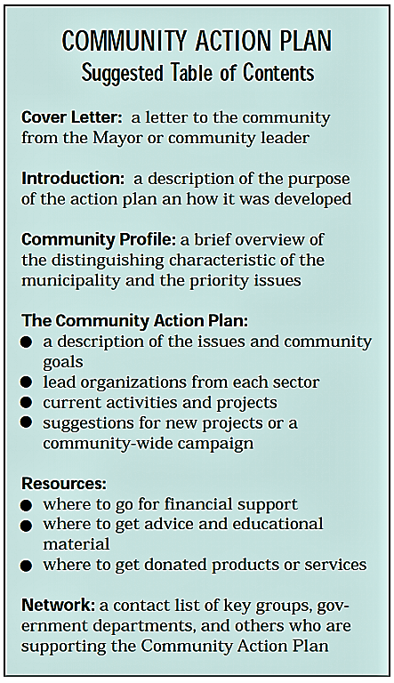 Suggested contents of a community action plan for sustainable sanitation and water management. Source: TCCO (1995)
