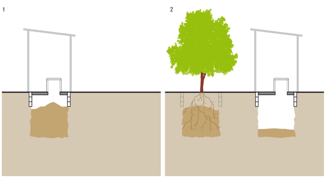 Fill and Cover / Arborloo. Source: TILLEY et al. (2014)