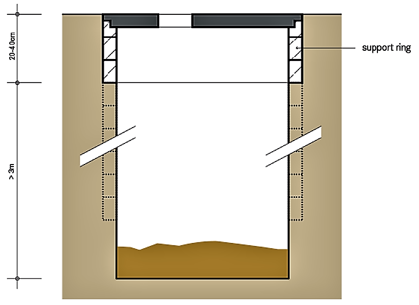 Schematic of a single pit. Source: TILLEY et al. (2014)