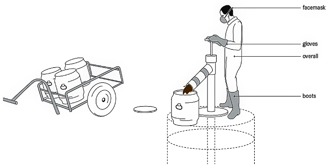 Schematic of human-powered emptying and transport. Source: TILLEY et al. 2014