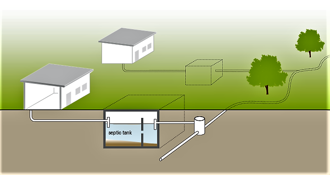 Schematic of the solids-free sewer system installed in a small neighbourhood. Source: TILLEY et al. (2014)