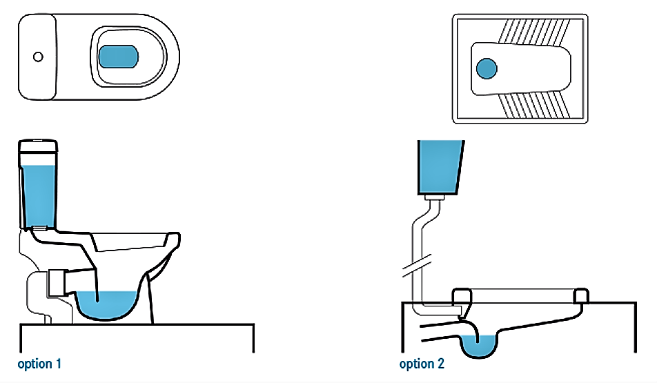 Schematic of two different cistern flush toilets. Source: TILLEY et al. (2014)