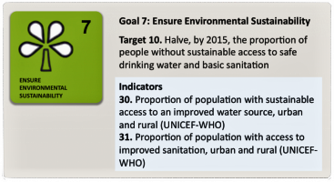 Millennium development goal 7, target 10 and its indicators. Source: UN MILLENNIUM PROJECT (2006)