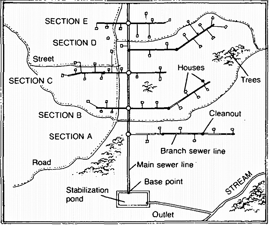 Master sewer system map. Source: USAID (1982)