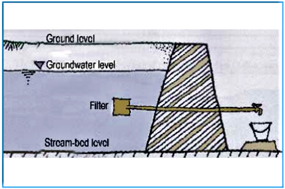 Outlet pipe with tap. Source: VSF (2006)
