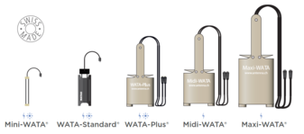 Wata technology