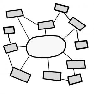Accéder a la carte heuristique de L'AQT