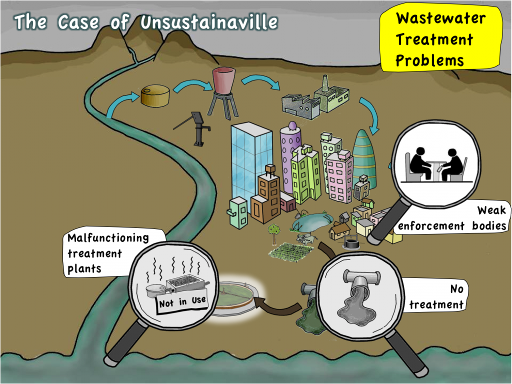waste water treatment thesis This thesis presents a general model for the carbon footprints analysis of wastewater treatment plants (wwtps), using a life cycle assessment (lca) approach.