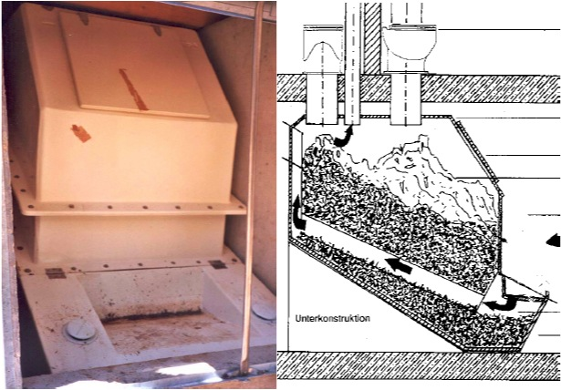 Glamorous Dry Composting Toilet Diy Gallery - Best image 3D home ...