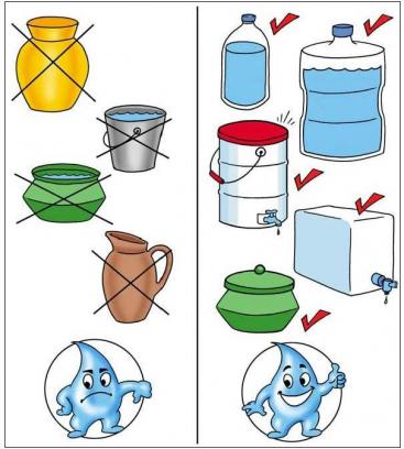 The water storage container must be covered and only used for treated water. CAWST (2009)