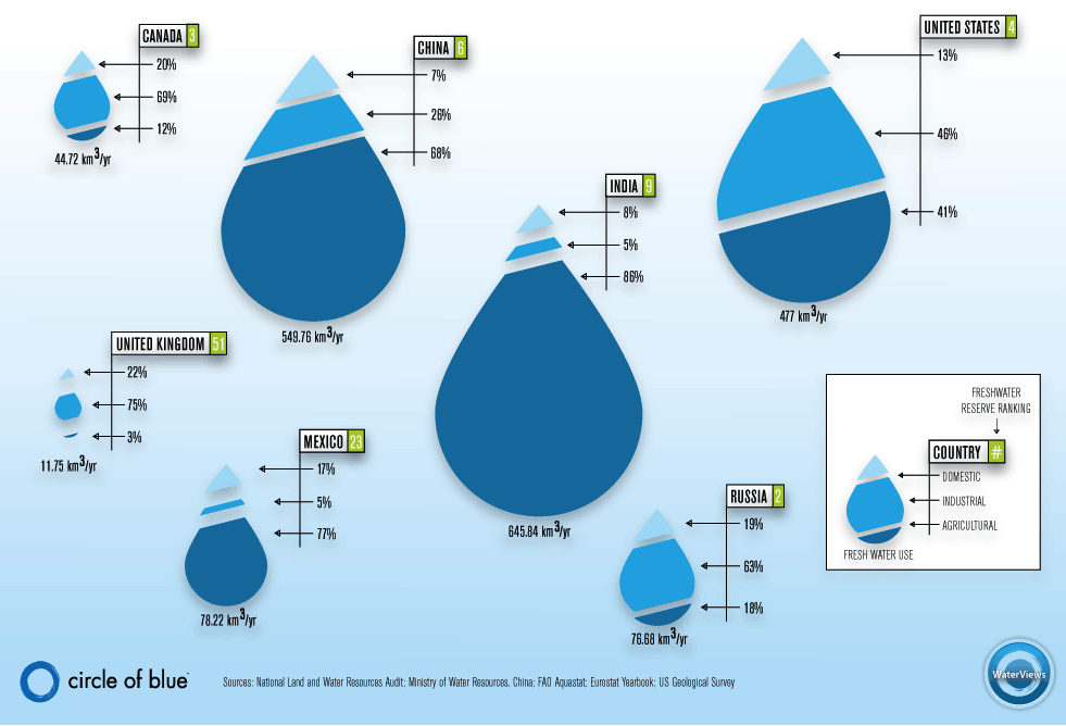 water consumption Drinking water wastewater stormwater history of drought and water consumption drought date storage percentage nyc consumption.