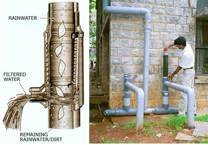 Rainwater harvesting urban sswm left this filter developed by wisy fits into a vertical downpipe and acts sciox Images