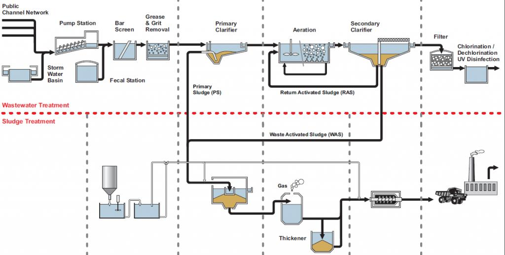 water flow in plant Resistance to water flow in soil and plant in evidence from  experiments with wheat by rosalie e andrews and e i newman.