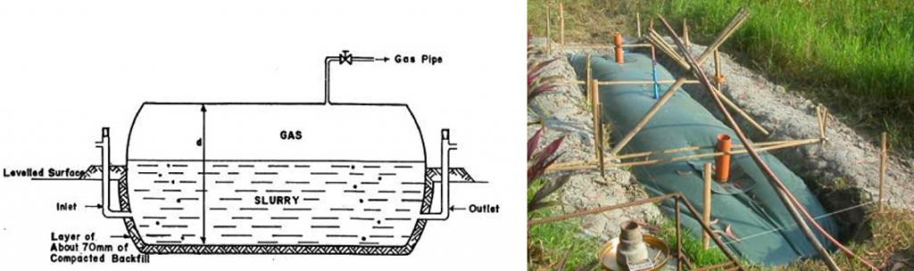Design, construction and maintenance of a biogas generator
