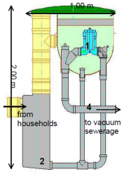 Cross-section of a collection chamber. Source: GTZ (2005)