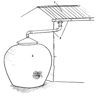 Three basic components of a rainwater harvesting system. Source: HATUM & WORM (2006)