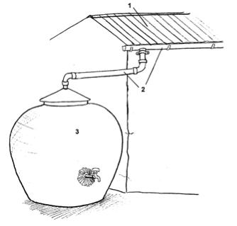 Rainwater harvesting rural sswm for Rain harvesting system design