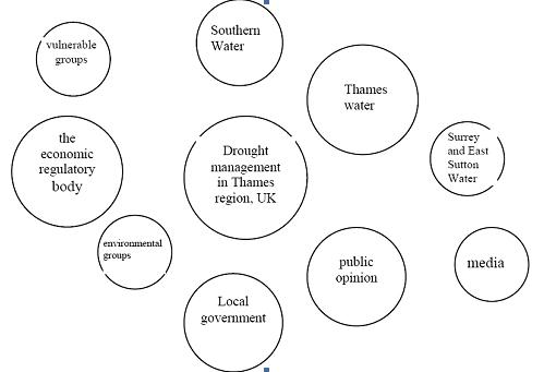 Venn diagrams sswm use and applications of venn diagrams ccuart Images