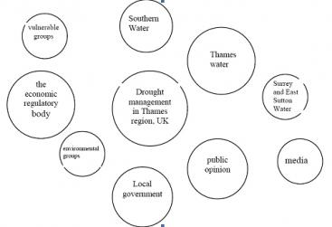 Venn diagrams sswm use and applications of venn diagrams the different sizes of circles ccuart Image collections