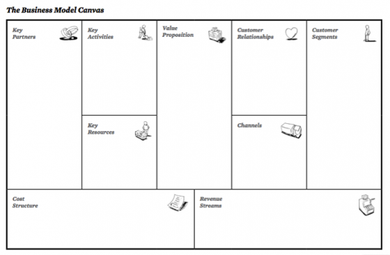 Business model canvas sswm find tools for sustainable sanitation the business model canvas source osterwalder pigneur 2009 friedricerecipe Choice Image