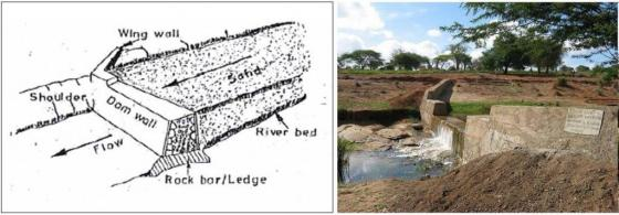 Structure of sand storage dam construction (right) and a sand dam build in Kenya (left). Source: PRACTICAL ACTION (n.y.), THISISEXCELLENT (2009)