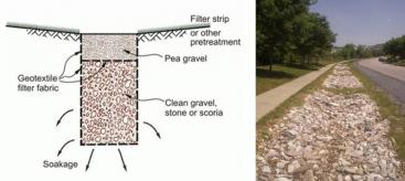 Design of infiltration trenches. Source: RIVERSIDE (n.y.) and SUSTAINABLE STORMWATER MANAGEMENT (2007)