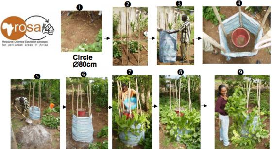 Step-by-step instruction to construct greywater tower, source: W. SHEWA et al. (2009)
