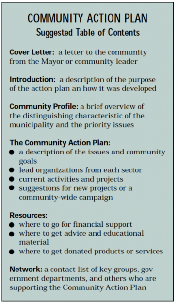 Community Action Plan Sswm Find Tools For Sustainable