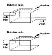 Difference between a detention and a retention basin. Source: TUHH (n.y.)