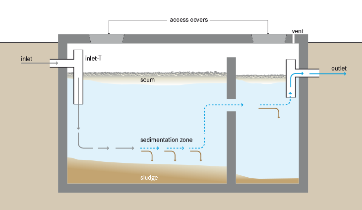 need for rainwater harvesting at individual level essay